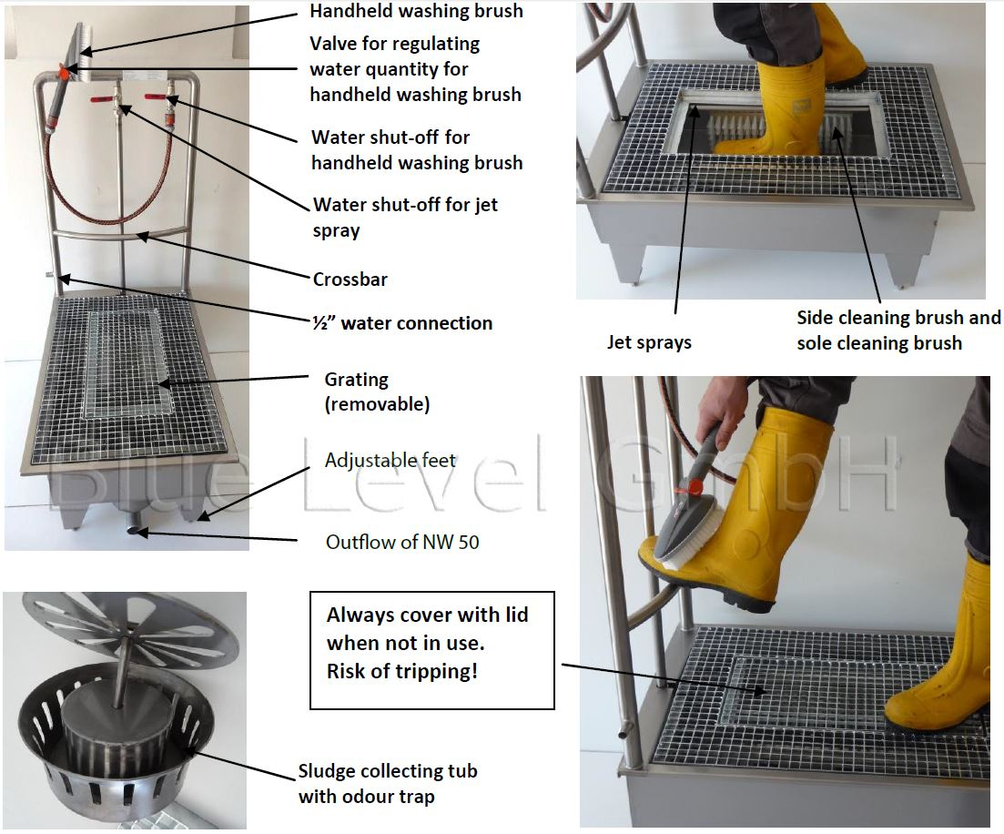 Manual for boot washer steel flush to the floor